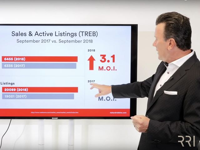 The market stats for September 2018 have been released in the 4 major Canadian markets. What does your market look like? What can we expect for the closing quarter? Check out the analysis in my blog and video update - link in bio. #RRI #MarketReport #Toronto #Calgary #Edmonton #Vancouver #GTA #RealEstate #TREB #RealEstateTraining #Excellence #BusinessMastery #IndustryExpertise #CanadianRealEstate #2018  #ItsABeautifulLife #MakeItCount
