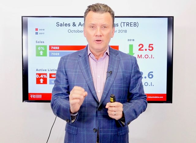 The numbers are in for the Toronto Real Estate Board. How did October perform in 2018? You may be surprised to see a developing sales trend. Check out the analysis in my blog and video update - link in bio. #InformationVSInsights #RRI #MarketReport #Toronto #Calgary #Edmonton #Vancouver #GTA #RealEstate #TREB #RealEstateTraining #Excellence #BusinessMastery #IndustryExpertise #CanadianRealEstate #2018  #ItsABeautifulLife #MakeItCount